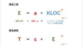 COCOMOの方程式を掲載した画像