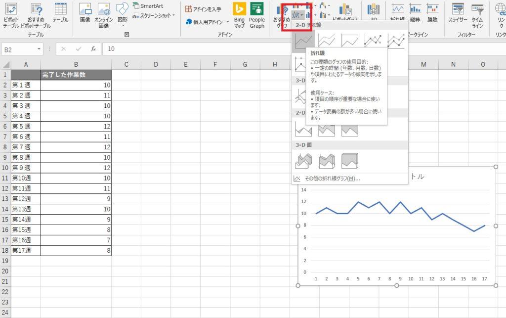 傾向分析とは何か?Excel(エクセル)で時系列データを確認する方法を ...