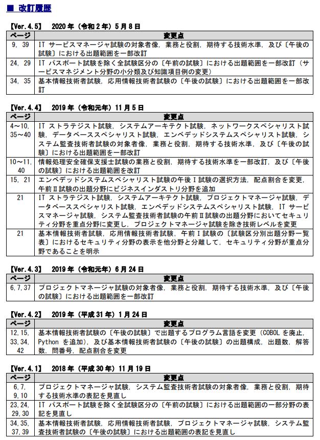 IPAの情報処理技術者試験の試験要綱の改訂履歴の画像