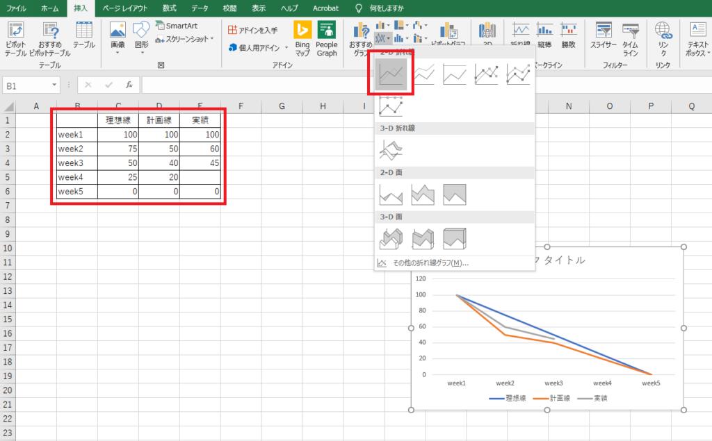 Excelでバーンダウン・チャートを作成する画像