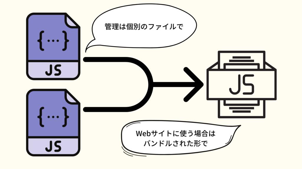 webpackのメリット