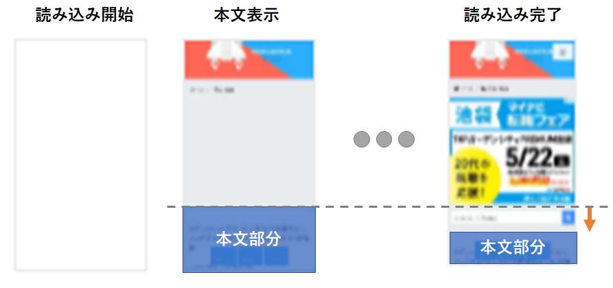 参考画像4:広告スペースにCSSを設定した後の状態の画像