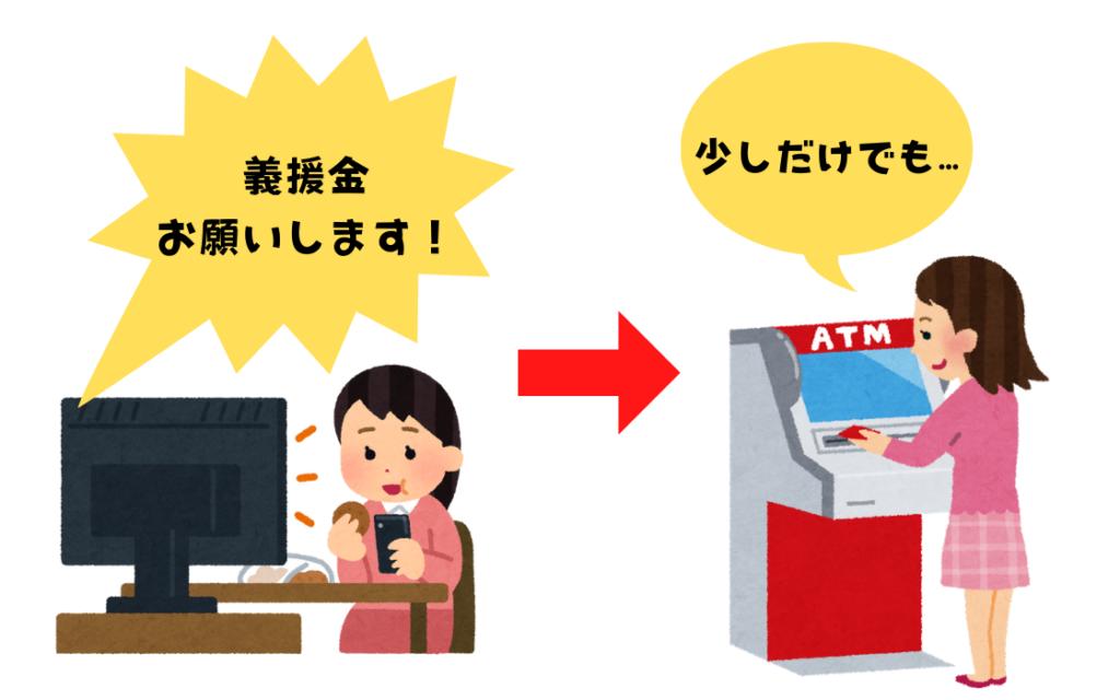 東日本大震災後の義援金殺到のイメージ